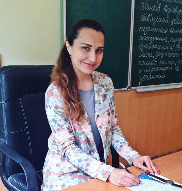 Данилюк        Ірина Вікторівна